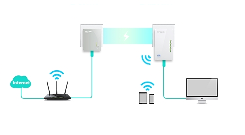use-wifi-repeater-to-boost-wifi-speed